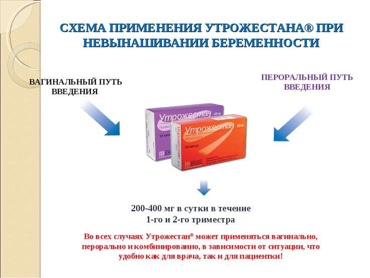 Схема приема препарата утрожестан