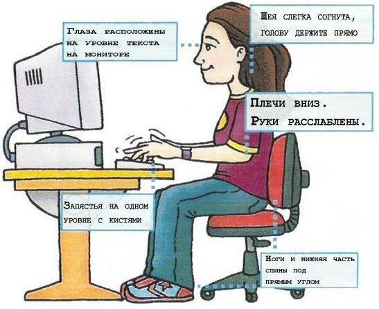 Как правильно сидеть при работе за компьютером беременной женщине