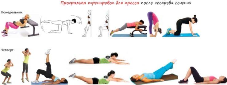 Программа тренировок после кесарева сечения