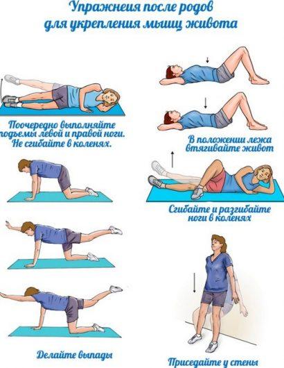 Упражнения после родов для укрепления мышц живота
