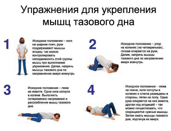 Упражнения Кегеля после родов
