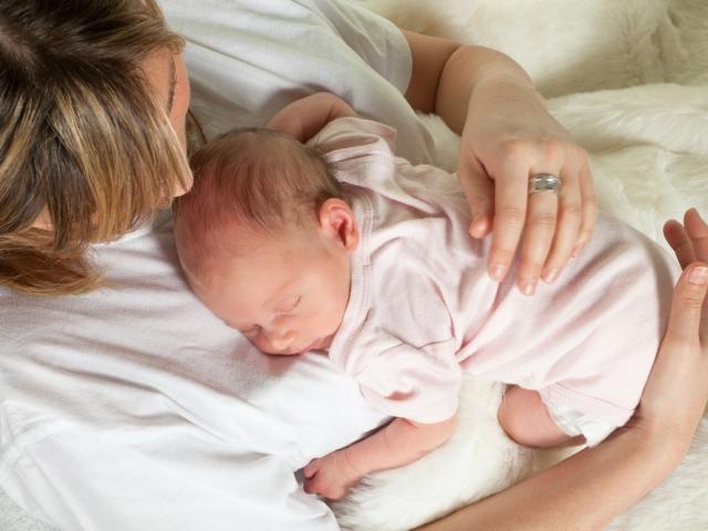 Разрывы после родов