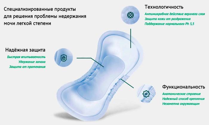 Урологические прокладки после родов