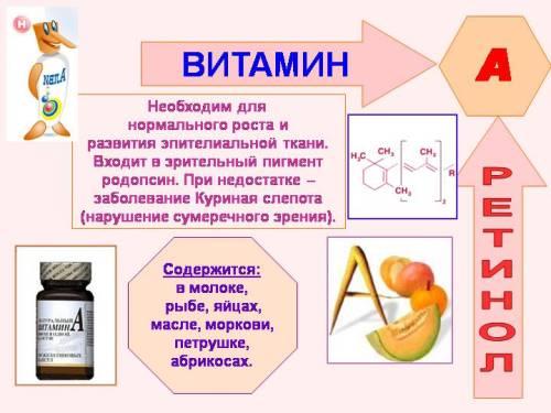Витамин А при планировании беременности