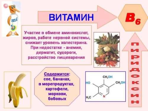 Витамин В6 при планировании беременности
