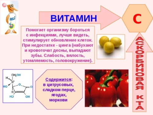 Витамин С при планировании беременности