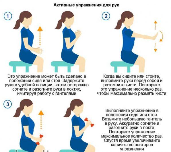 Упражнения для подтяжки рук после родов