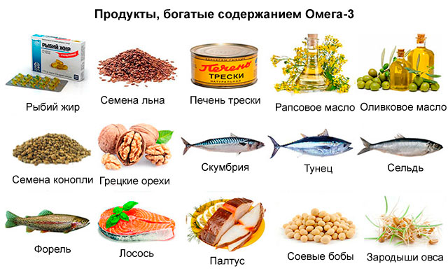 Омега-3 в продуктах