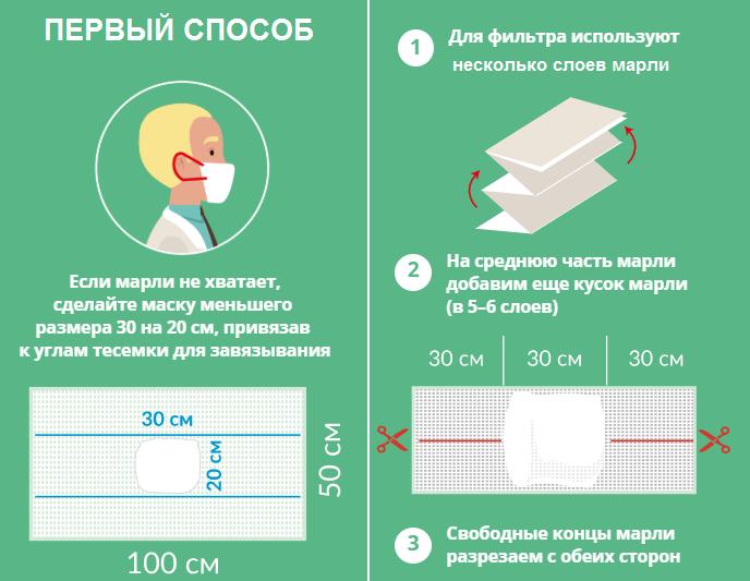 как сделать маску из марли ПЕРВЫЙ способ-1